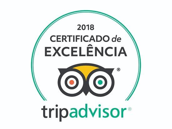 Museu Do Brincar Ganha O Certificado De Excelência 2018 Do Tripadvisor